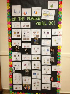 Bulletin board displaying school staff with various questions, such as: Where did you graduate from high school? Where did you go to college? What was your major in college? Were you involved in activities or sports in college? How did you pay for college? Great way to provide real examples to scholars on the path to post-secondary education.
