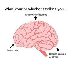 What your headaches are telling you.