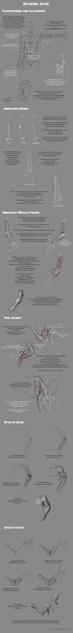 Drawing Arms Tutorial by DianetheKraus on deviantART