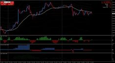Forex Trading System, Neon Signs