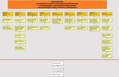 Task Analysis  Task Analysis    Professional Development