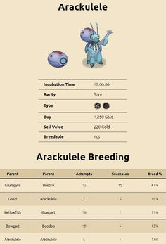 Arackulele