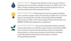 LEED: The Way to a Green Future with Sustainable Building Design Infographic