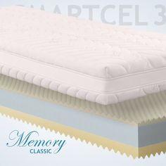 Materassi Memory - modello Classic Smart Cel 3D, Se abitate in un locali afosi…