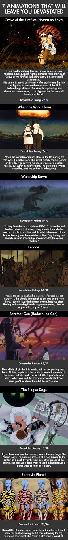 Animated films that will leave you devastated