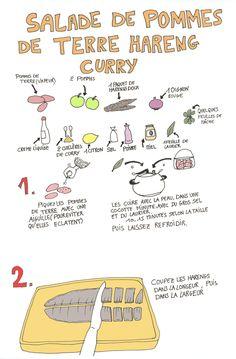 Salade de pommes de terre hareng curry