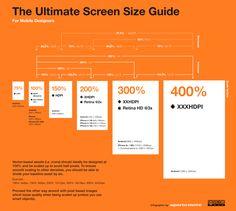 ScreenSizeGuide_ApertoMove.png (2120×1900)