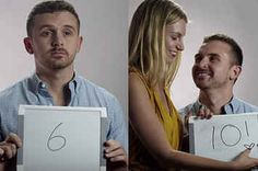 This Is What Happened When People Were Rated On Their Success By Loved Ones