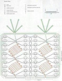 Wrap b chart