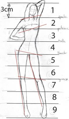 Tuto: How to draw a style figurine - Baz-Art - Croquis de mode -