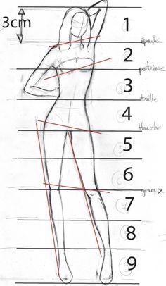 comment dessiner des vetements de mode