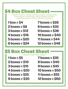 2015 cookie price cheat sheet - Google Search