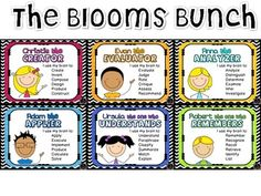 The Blooms Bunch: Kid-Friendly Revised Bloom's Taxonomy Posters.