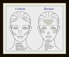Contouring vs. Bronzing...did you know the difference? My fav bronzer is YOUNIQUE Malibu & I use Honey BB Flawless for contouring! Now I know where to put it! :)