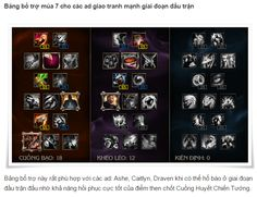 Season 7 Masteries Guide - ALL LANES - ALL ROLES. View mastery pages used by Elo Boosters and Pro Players. The best way to setup your season 7 masteries. Annie Build, Twisted Fate, Offline Games, Gaming Tips, Jungles, Season 7, League Of Legends, Photo Wall, Hack Game