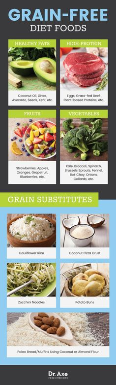 Grain-free diet foods - Dr. Axe http://www.draxe.com #health #holistic #natural