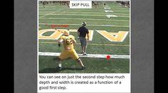Skip Pull technique