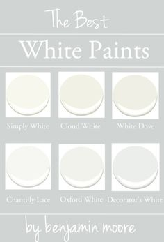 Today I'm Talking: The Best White Paints Choosing the right paint colour is hard when there's a million options! In today's post, I've narrowed down my 6 best white paints and included some good tips & tricks for getting white right! Blanc Benjamin Moore, Oxford White Benjamin Moore, Benjamin Moore Simply White, Cloud Cover Benjamin Moore, Best White Paint, White Paints, White Wall Paint, White Paint For Trim, Paint Colors