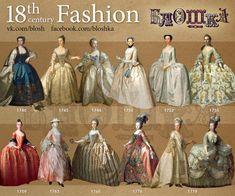 L'évolution de la mode au 18ème...