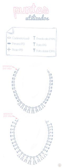 Sweet&Knit: Patrón de Collar de Ganchillo XXL (dos modelos)