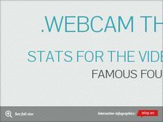 Infographic: .WEBCAM the World -