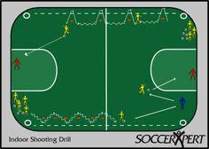 Soccer Drill Diagram: Indoor Shooting Drill