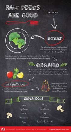 Raw foods are good!
