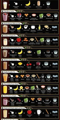 Guide to Different Protein Shakes: Coolguides -You can find Protein shake recipes and more on our website.Guide to Different Protein Shakes: Coolguides - Breakfast Smoothie Recipes, Fruit Smoothie Recipes, Protein Shake Recipes, Easy Smoothies, Smoothie Drinks, Breakfast Snacks, Healthy Protein Shakes, Nutribullet Recipes, High Protein Smoothies