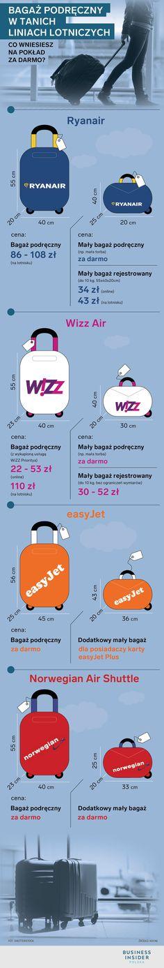 Bagaż podręczny bezpłatny w Ryanair, Wizz Air, EasyJet - wymiary, cena Coding, Fitness, Travelling, Backpacks, Backpack, Backpacker, Backpacking, Programming