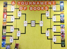 March Book Madness, Tournament of Books - Great post on how a 5th grade teacher runs her book tournament