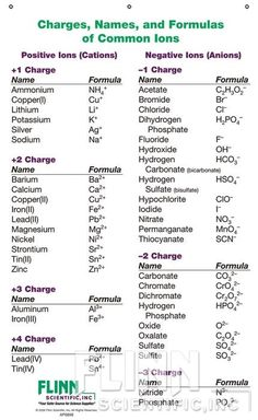 Metric system measurement conversion chart measurement for P table with charges