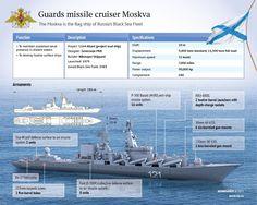 missile-cruiser.jpg (950×760)