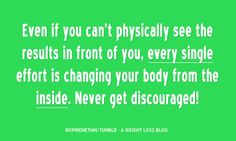 Never get discouraged