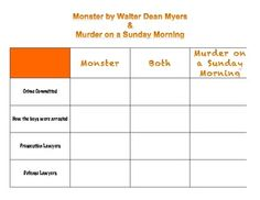 Murder on a Sunday Morning Viewing Guide (compare to Monster by Walter Dean Myers)