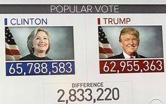 #Trump is a loser
