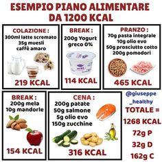 pasti di dieta piano jane