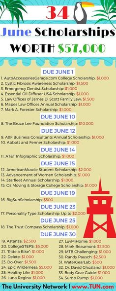*Last updated March 2018 It's June and the scholarships are heating up! Here are 34 scholarships with June deadlines – apply away before the month flies by! Financial Aid For College, College Fund, College Planning, College Hacks, Education College, College Life, College Ready, College Checklist, College Dorms