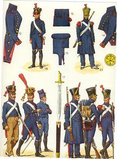 Artillerie a pied 1804-1815 (pl28)2