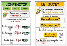 Affichage sujet-verbe CE1                                                                                                                                                     Plus French Language Lessons, French Language Learning, French Lessons, Learning Spanish, Core French, French Class, Teaching French, Teaching Kids, Teaching