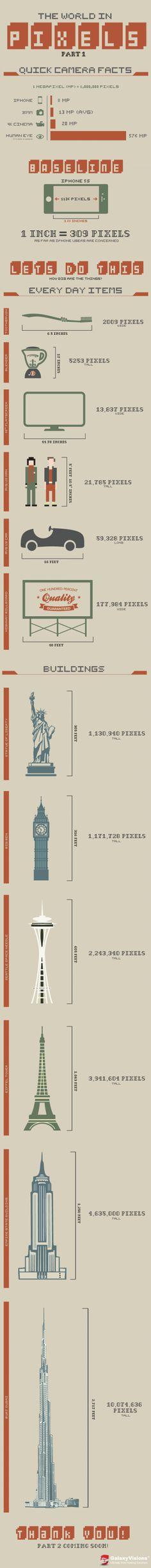 El Mundo en Pixeles #Infografía