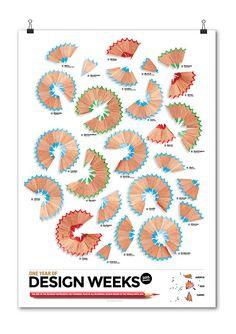 DESIGN WEEK 2013 poster van TokoAKIMOTO op Etsy, €29.95