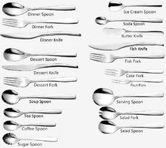 list of cutlery and eating utensils Kitchen Utensil Set, Kitchen Items, Kitchen Hacks, Kitchen Gadgets, Dinning Etiquette, Table Setting Etiquette, Kitchen Essentials List, Food Vocabulary, English Vocabulary