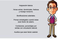 SGSST | DE LOS APORTES AL SISTEMA GENERAL DE SEGURIDAD SOCIAL EN COLOMBIA.