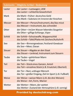 german cases including articles and adjective endings in one color coded chart this chart and. Black Bedroom Furniture Sets. Home Design Ideas