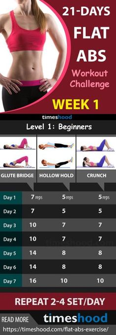 How to get flat abs? Try this 21 days flat abs challenge for slim tummy. These are very effective abdominal exercise for flat belly. Try these best abs workout for first week. Flat abs workout challenge. Get abs with these fast abs core workout. Best abs exercise. Exercise for Flat tummy. Look sexy and slim.