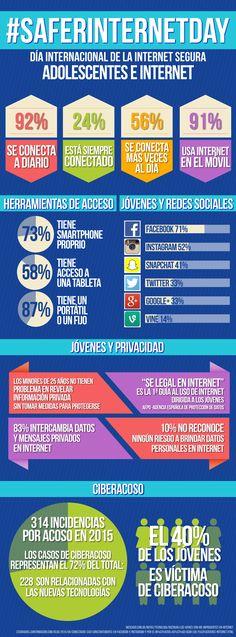 [Infografía Stampaprint Europe] Adolescentes en Internet: Redes Sociales, privacidad y ciberacoso