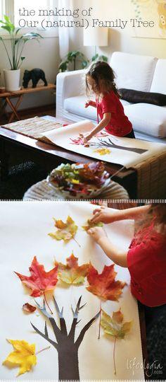 E' autunno, cadono le foglie... e diventano alberi artistici, anzi alberi genealogici! Divertitevi a creare il vostro!