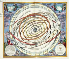 Planetary orbits, plate 18 from 'The Celestial Atlas, or the Harmony of the Universe' (Atlas coelestis seu harmonia macrocosmica) depicting the Ptolemaic and Tycho Brahe systems, pub. by Joannes Janssonius, Amsterdam, 1660-1 (engraving)