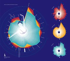 Creative Review - The Infographic History of the World