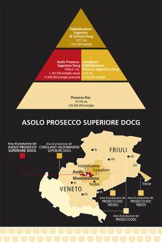 Prosecco Appellation